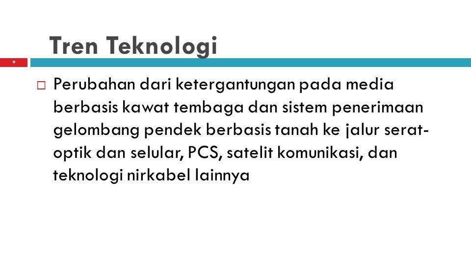 10 Tren Aplikasi  Saat ini jaringan telekomunikasi memainkan peran penting dan meluas dalam proses e-business berbasis Web, e-commerce, kerjasama perusahaan, dan aplikasi bisnis lainnya yg mendukung tujuan strategis, manajemen & operasional, baik di perusahaan besar maupun di perusahaan kecil