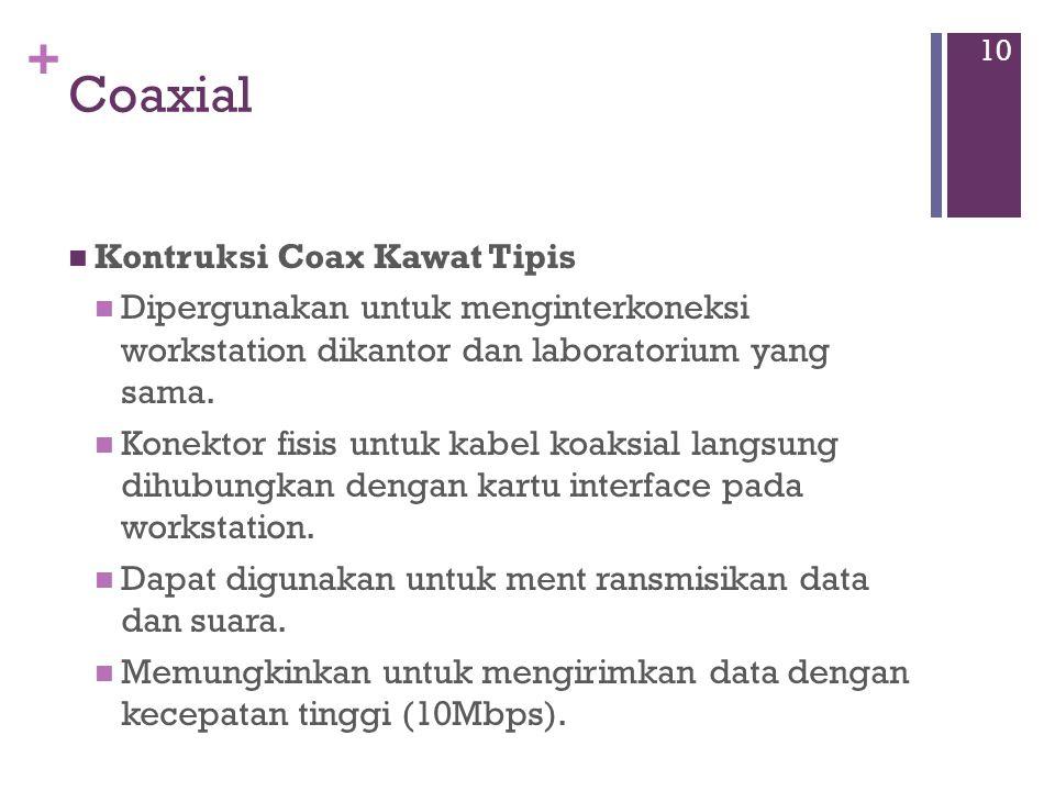 + Coaxial  Kontruksi Coax Kawat Tipis  Dipergunakan untuk menginterkoneksi workstation dikantor dan laboratorium yang sama.  Konektor fisis untuk k