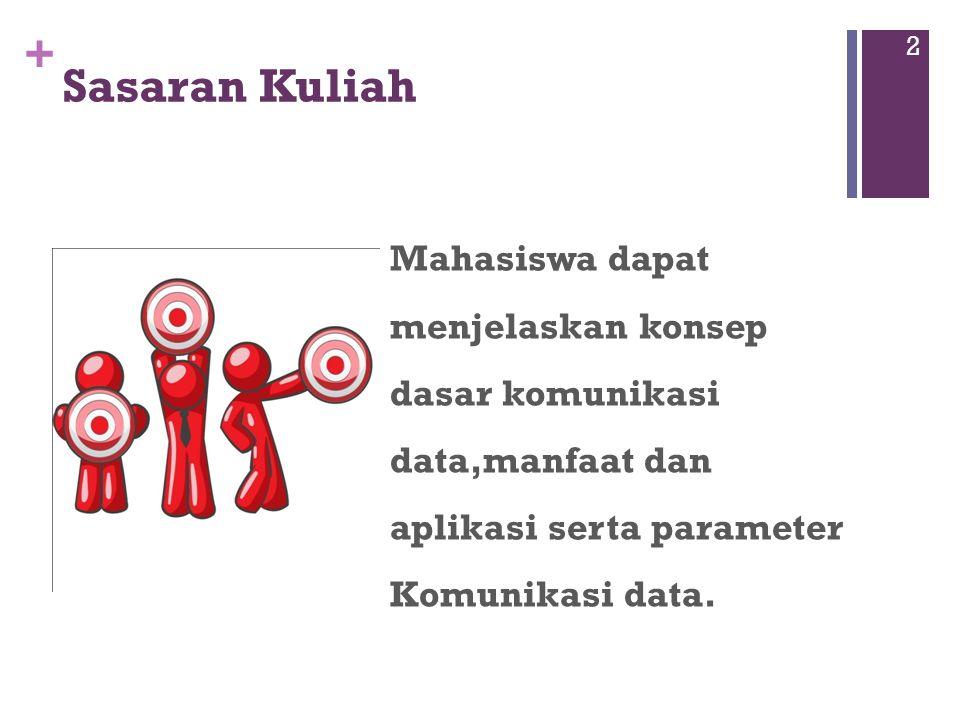 + Sasaran Kuliah Mahasiswa dapat menjelaskan konsep dasar komunikasi data,manfaat dan aplikasi serta parameter Komunikasi data. 2
