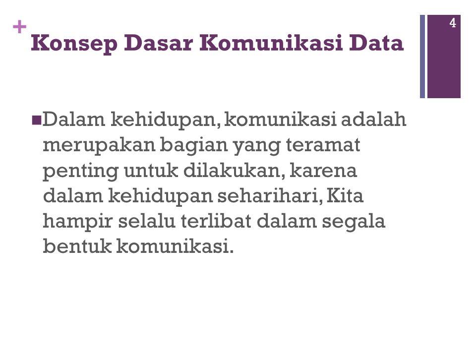 + Konsep Dasar Komunikasi Data  Dalam kehidupan, komunikasi adalah merupakan bagian yang teramat penting untuk dilakukan, karena dalam kehidupan seha