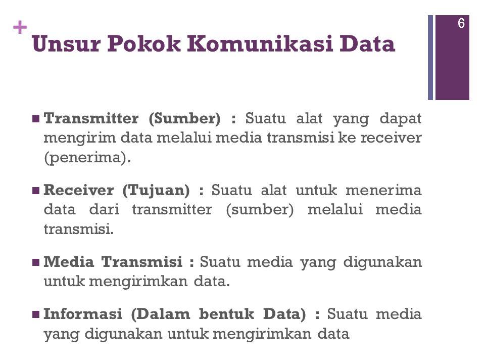 + Unsur Pokok Komunikasi Data  Transmitter (Sumber) : Suatu alat yang dapat mengirim data melalui media transmisi ke receiver (penerima).  Receiver