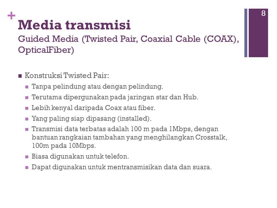 + Media transmisi Guided Media (Twisted Pair, Coaxial Cable (COAX), OpticalFiber)  Konstruksi Twisted Pair:  Tanpa pelindung atau dengan pelindung.