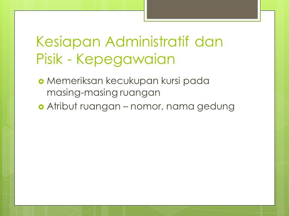 Kesiapan Administratif dan Pisik - Kepegawaian  Memeriksan kecukupan kursi pada masing-masing ruangan  Atribut ruangan – nomor, nama gedung