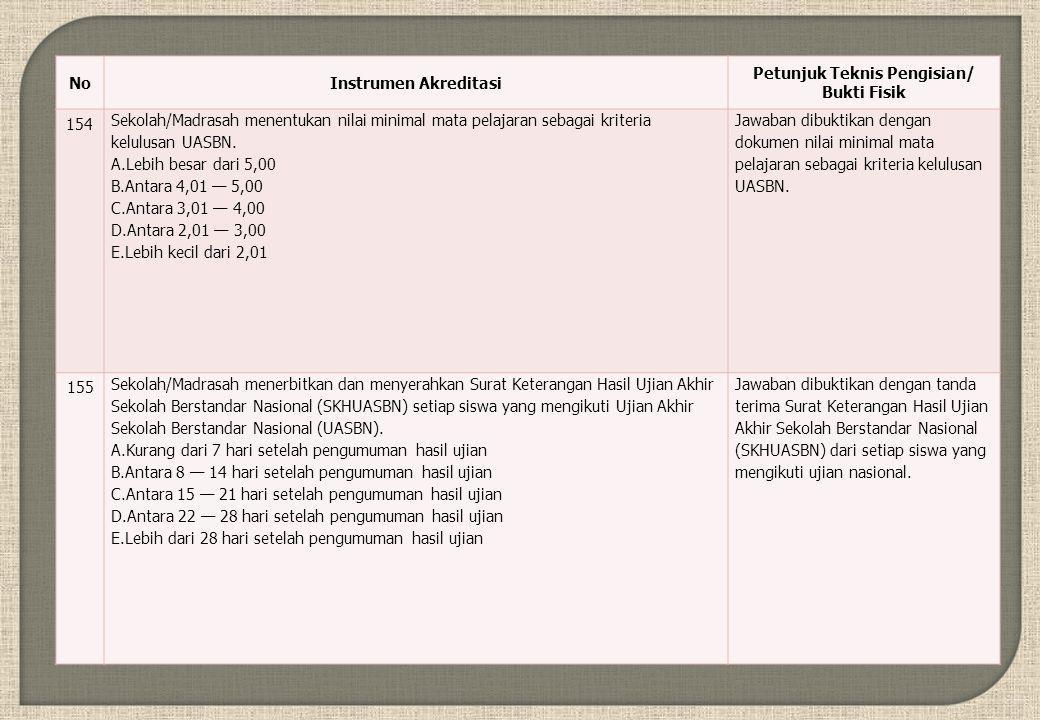 NoInstrumen Akreditasi Petunjuk Teknis Pengisian/ Bukti Fisik 154 Sekolah/Madrasah menentukan nilai minimal mata pelajaran sebagai kriteria kelulusan UASBN.