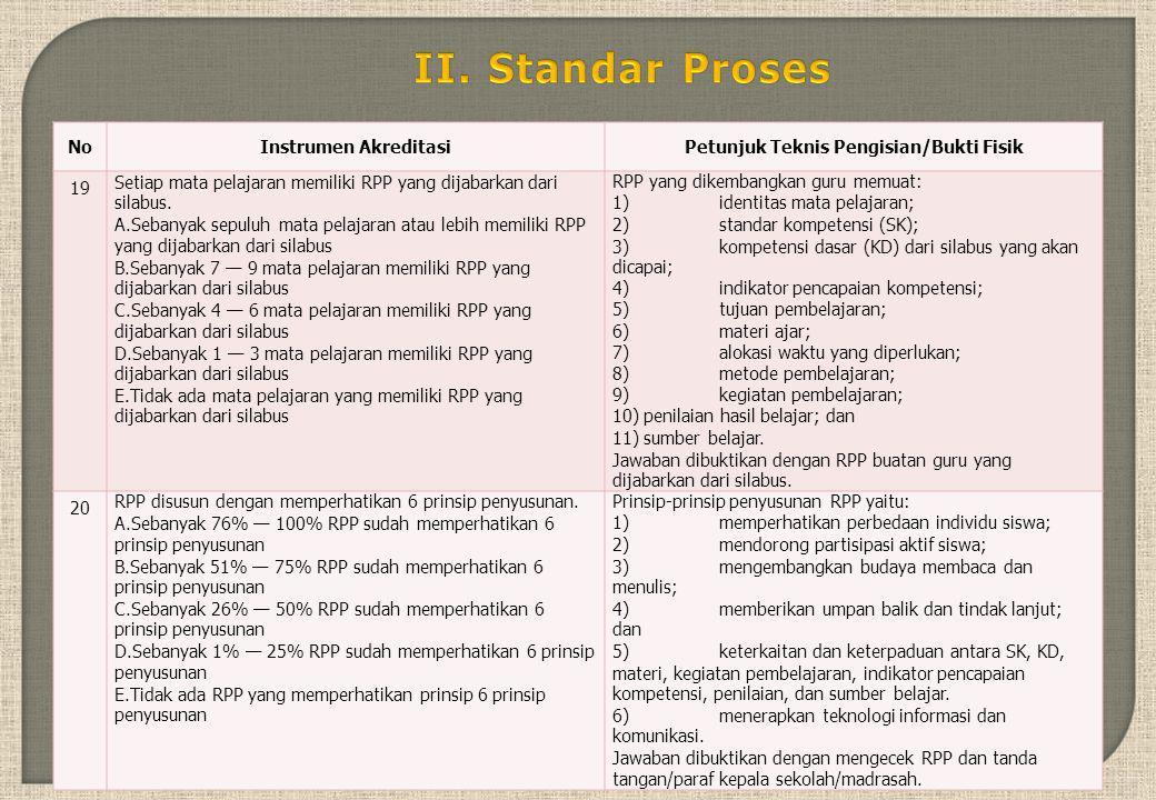 NoInstrumen AkreditasiPetunjuk Teknis Pengisian/Bukti Fisik 19 Setiap mata pelajaran memiliki RPP yang dijabarkan dari silabus.
