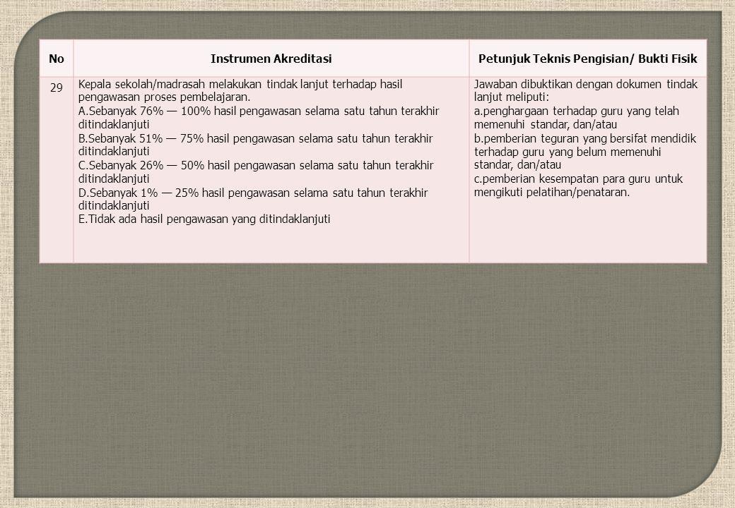 NoInstrumen AkreditasiPetunjuk Teknis Pengisian/ Bukti Fisik 29 Kepala sekolah/madrasah melakukan tindak lanjut terhadap hasil pengawasan proses pembelajaran.