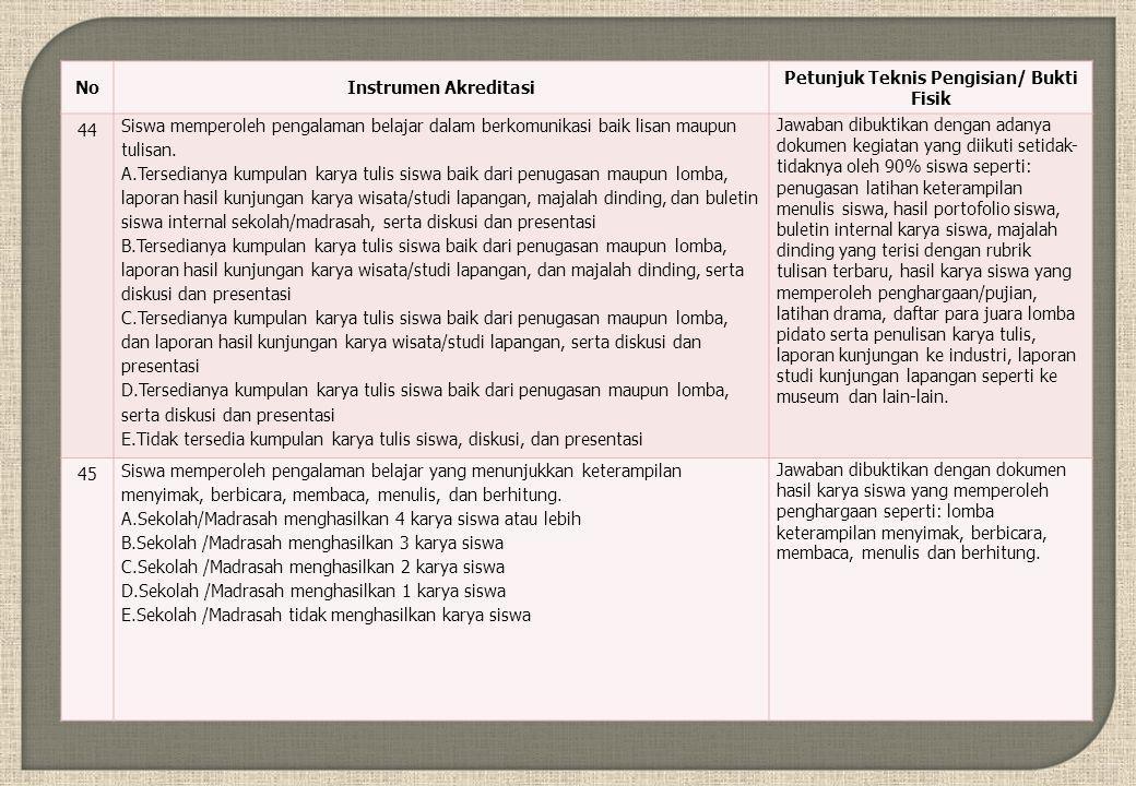 NoInstrumen Akreditasi Petunjuk Teknis Pengisian/ Bukti Fisik 44 Siswa memperoleh pengalaman belajar dalam berkomunikasi baik lisan maupun tulisan.