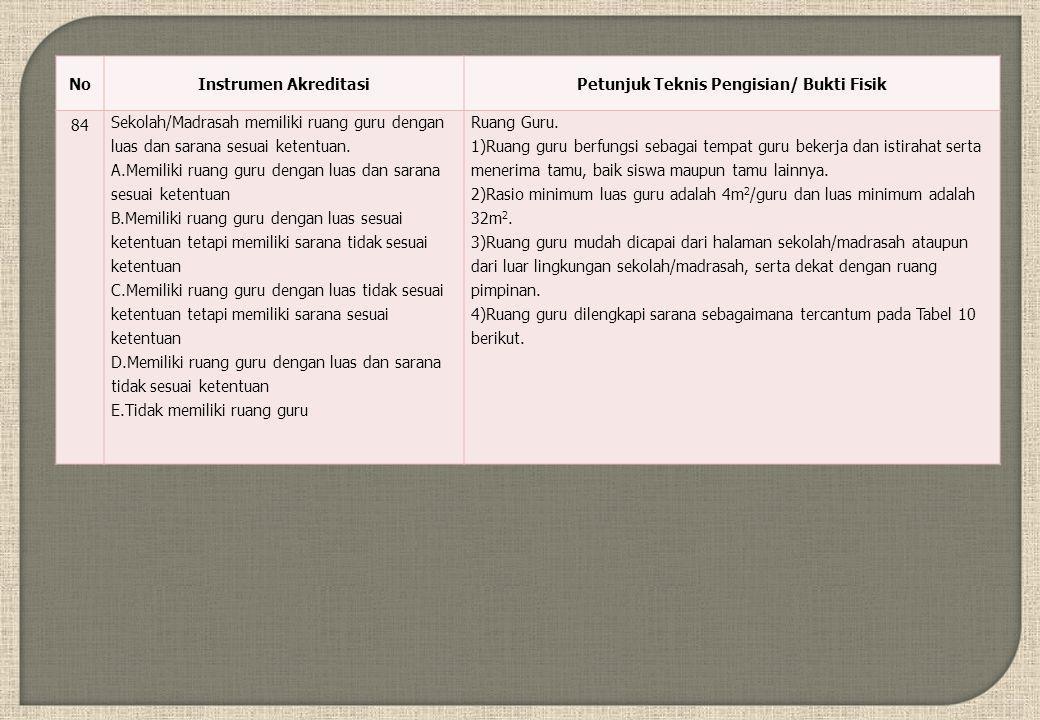 NoInstrumen AkreditasiPetunjuk Teknis Pengisian/ Bukti Fisik 84 Sekolah/Madrasah memiliki ruang guru dengan luas dan sarana sesuai ketentuan.