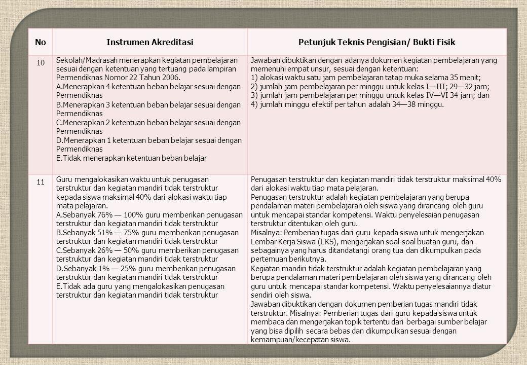 NoInstrumen AkreditasiPetunjuk Teknis Pengisian/ Bukti Fisik 10 Sekolah/Madrasah menerapkan kegiatan pembelajaran sesuai dengan ketentuan yang tertuang pada lampiran Permendiknas Nomor 22 Tahun 2006.