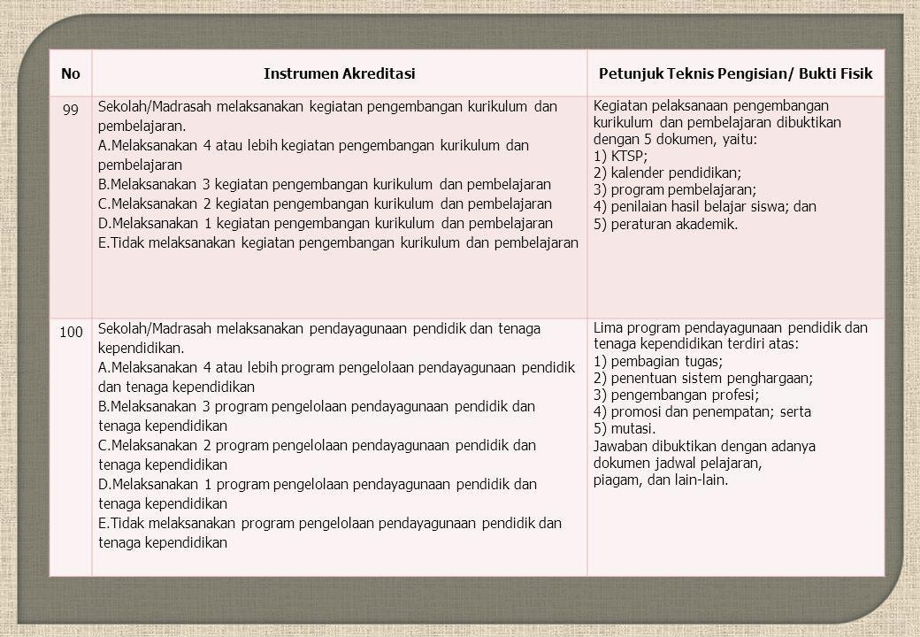 NoInstrumen AkreditasiPetunjuk Teknis Pengisian/ Bukti Fisik 99 Sekolah/Madrasah melaksanakan kegiatan pengembangan kurikulum dan pembelajaran.