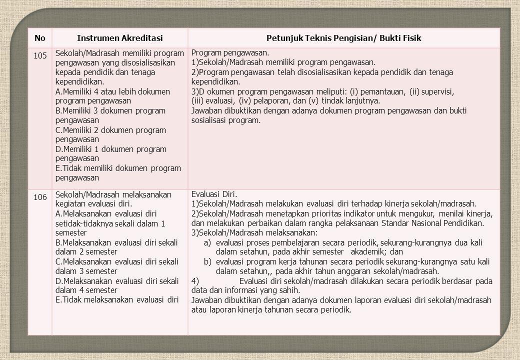 NoInstrumen AkreditasiPetunjuk Teknis Pengisian/ Bukti Fisik 105 Sekolah/Madrasah memiliki program pengawasan yang disosialisasikan kepada pendidik dan tenaga kependidikan.