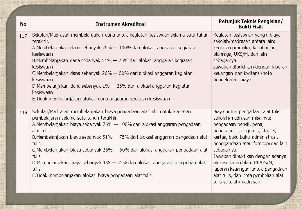 NoInstrumen Akreditasi Petunjuk Teknis Pengisian/ Bukti Fisik 117 Sekolah/Madrasah membelanjakan dana untuk kegiatan kesiswaan selama satu tahun terakhir.