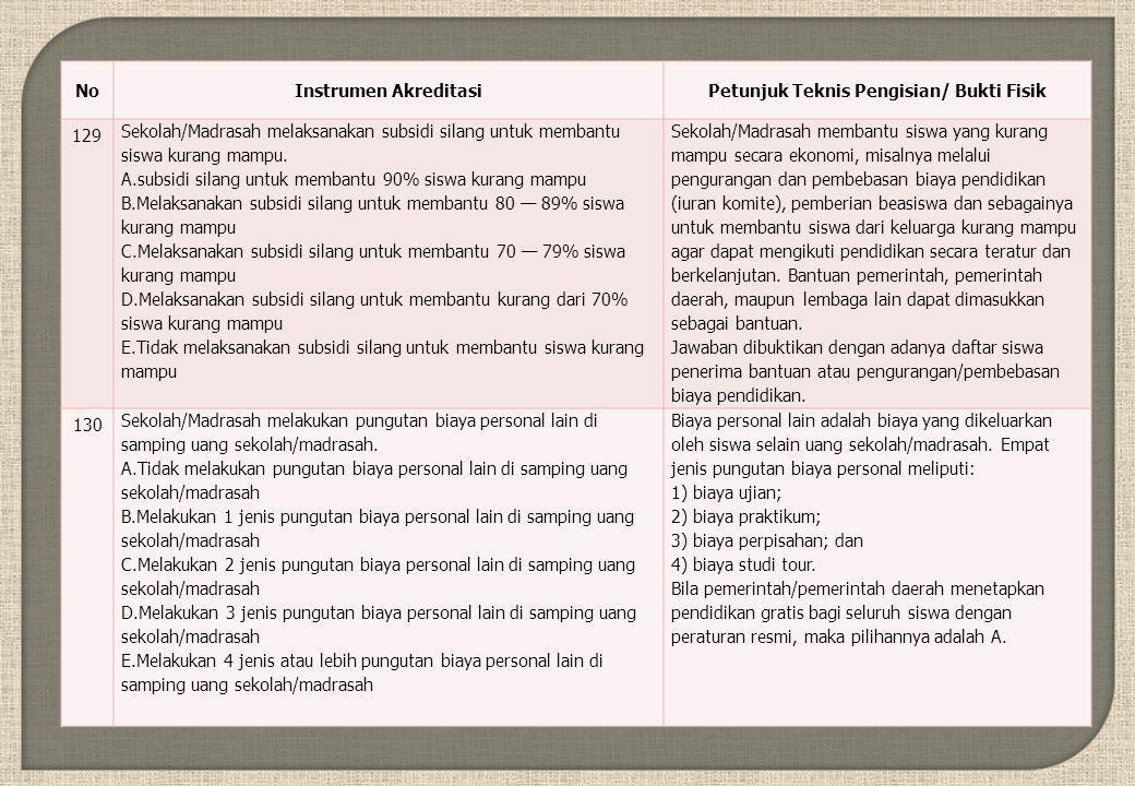 NoInstrumen AkreditasiPetunjuk Teknis Pengisian/ Bukti Fisik 129 Sekolah/Madrasah melaksanakan subsidi silang untuk membantu siswa kurang mampu.