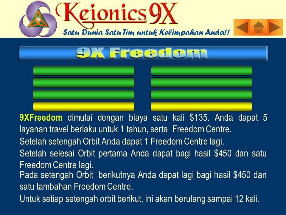 9XFreedom dimulai dengan biaya satu kali $135.