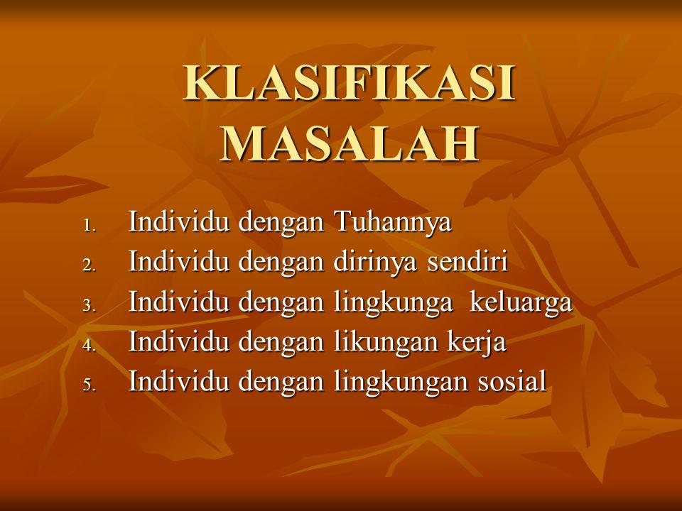 KLASIFIKASI MASALAH 1.Individu dengan Tuhannya 2.