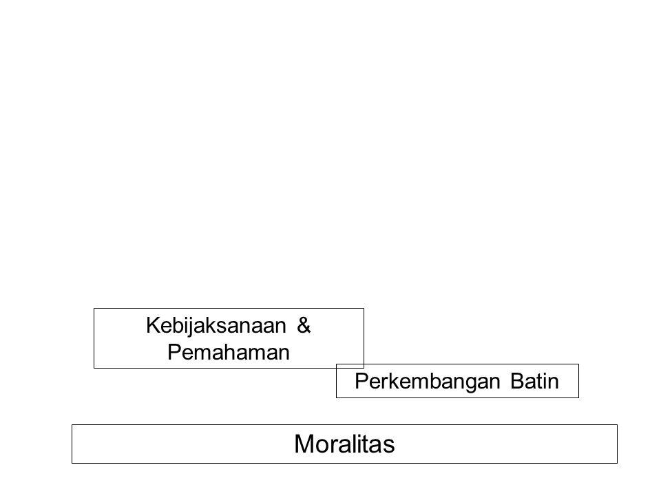 Moralitas Perkembangan Batin Kebijaksanaan & Pemahaman Moralitas Perkembangan Batin Kebijaksanaan & Pemahaman NIBBANA!! Pemasuk Arus