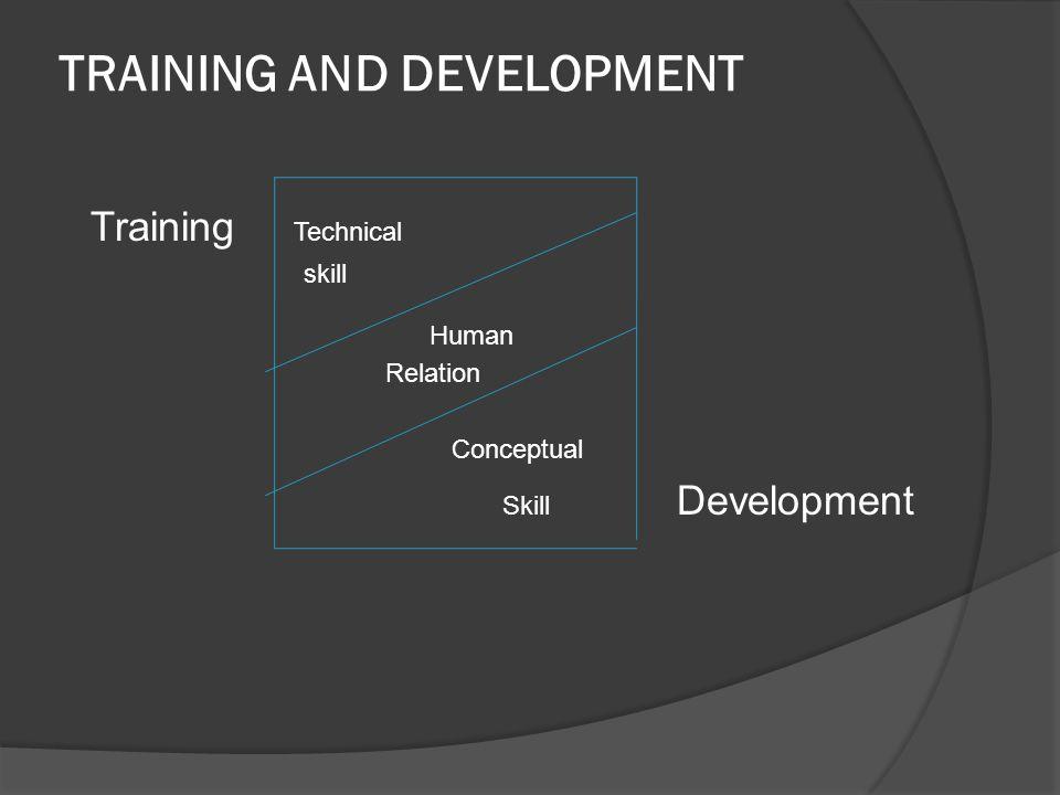 TRAINING AND DEVELOPMENT Training Technical skill Human Relation Conceptual Skill Development