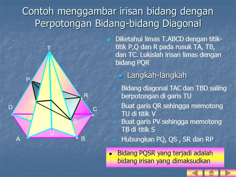 Contoh menggambar irisan bidang dengan Perpotongan Bidang-bidang Diagonal   Diketahui limas T.ABCD dengan titik- titik P,Q dan R pada rusuk TA, TB, dan TC.