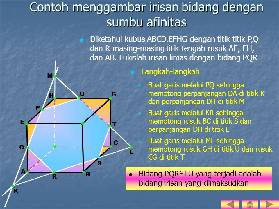 H A E G F D Contoh menggambar irisan bidang dengan sumbu afinitas  Diketahui kubus ABCD.EFHG dengan titik-titik P,Q dan R masing-masing titik tengah rusuk AE, EH, dan AB.