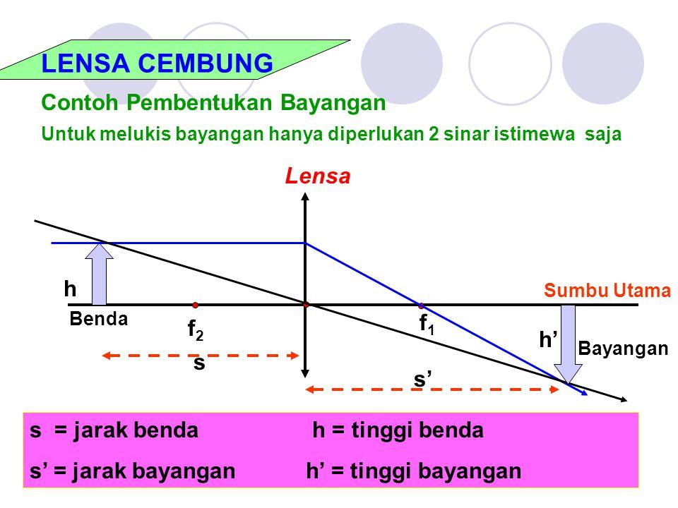 LENSA CEMBUNG Contoh Pembentukan Bayangan f2f2 f1f1 Lensa Sumbu Utama Benda Bayangan Untuk melukis bayangan hanya diperlukan 2 sinar istimewa saja s =