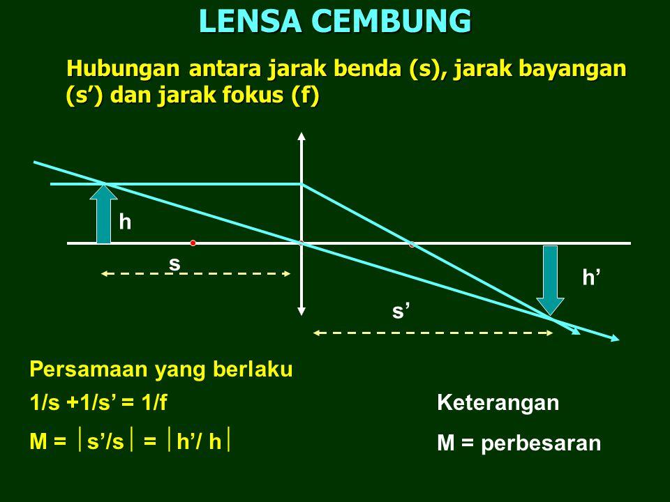 LENSA CEMBUNG Hubungan antara jarak benda (s), jarak bayangan (s') dan jarak fokus (f) Hubungan antara jarak benda (s), jarak bayangan (s') dan jarak