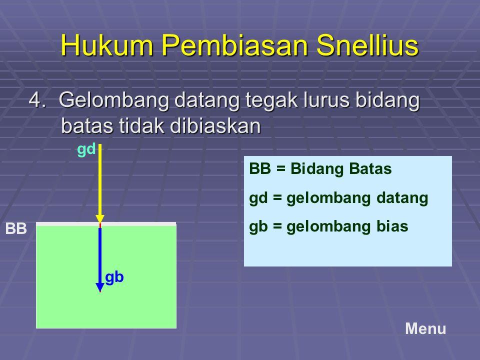Hukum Pembiasan Snellius 4. Gelombang datang tegak lurus bidang batas tidak dibiaskan BB BB = Bidang Batas gd = gelombang datang gb = gelombang bias g
