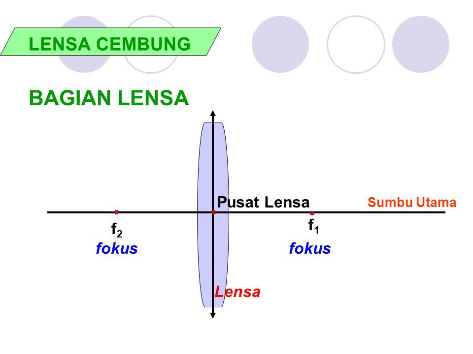 LENSA CEMBUNG BAGIAN LENSA f2f2 f1f1 Lensa fokus Sumbu Utama Pusat Lensa