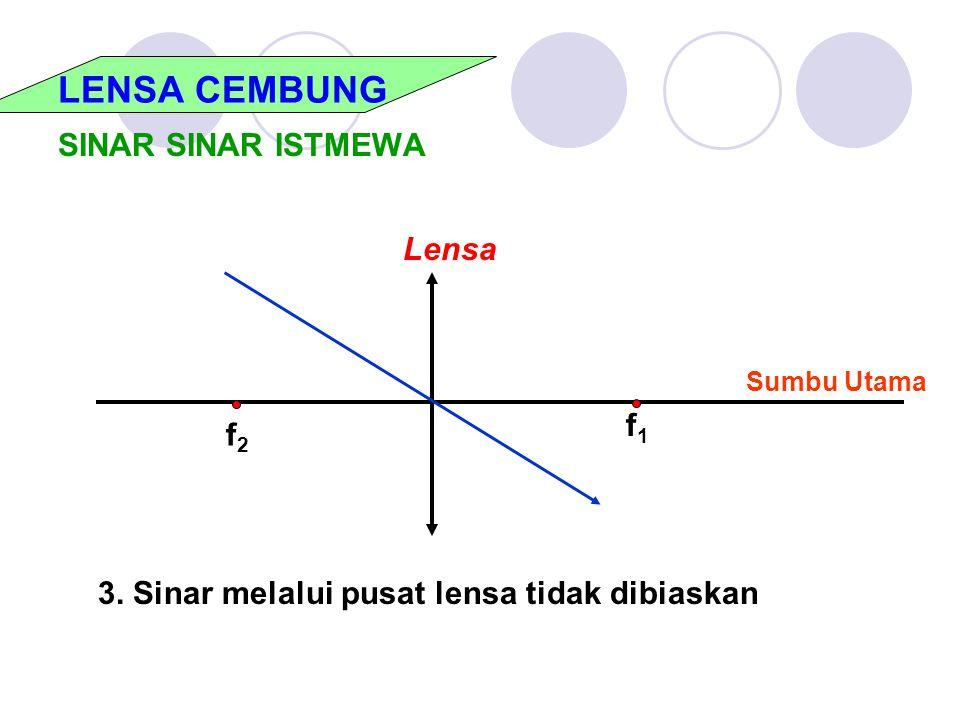 LENSA CEMBUNG SINAR SINAR ISTMEWA f2f2 f1f1 Lensa Sumbu Utama 3. Sinar melalui pusat lensa tidak dibiaskan