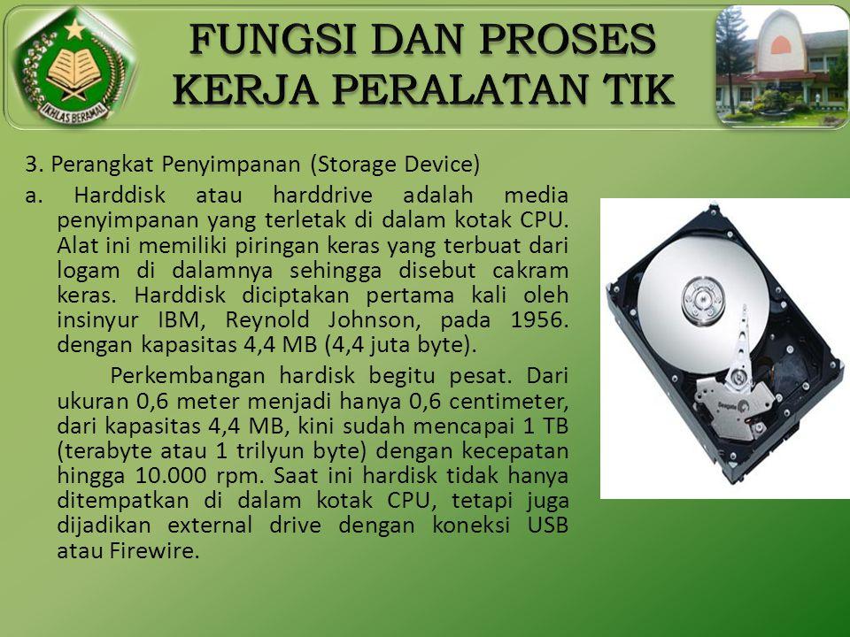 3. Perangkat Penyimpanan (Storage Device) a. Harddisk atau harddrive adalah media penyimpanan yang terletak di dalam kotak CPU. Alat ini memiliki piri
