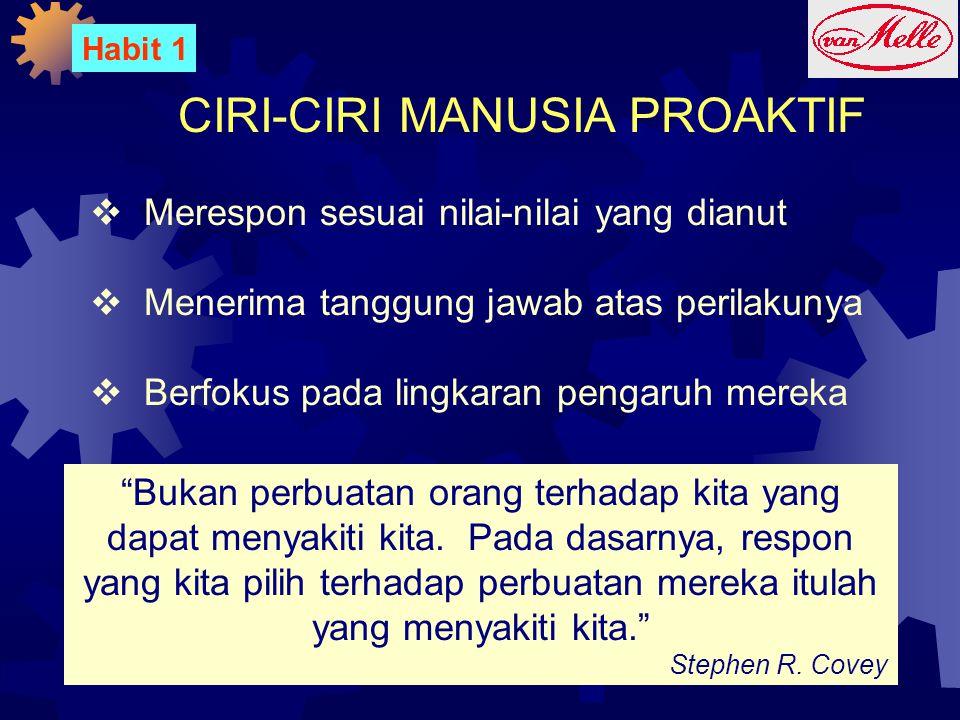 CIRI-CIRI MANUSIA PROAKTIF Habit 1  Merespon sesuai nilai-nilai yang dianut  Menerima tanggung jawab atas perilakunya  Berfokus pada lingkaran peng