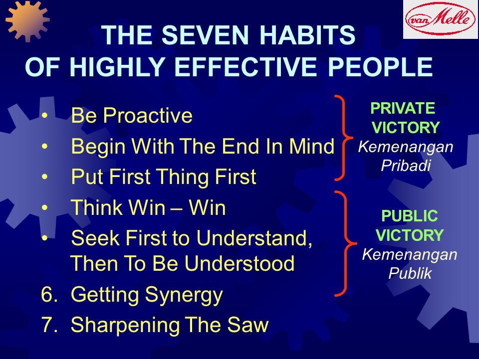 PROSES KUNCI  Ciptakan dan terapkan pernyataan misi pribadi serta organisasional sebagai landasan bagi kehidupan sehari-hari  Bayangkan hasil yang diinginkan serta nilai-nilai yang penting bagi anda guna membimbing kegiatan atau upaya anda Habit 2
