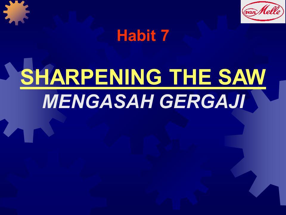 Habit 7 SHARPENING THE SAW MENGASAH GERGAJI
