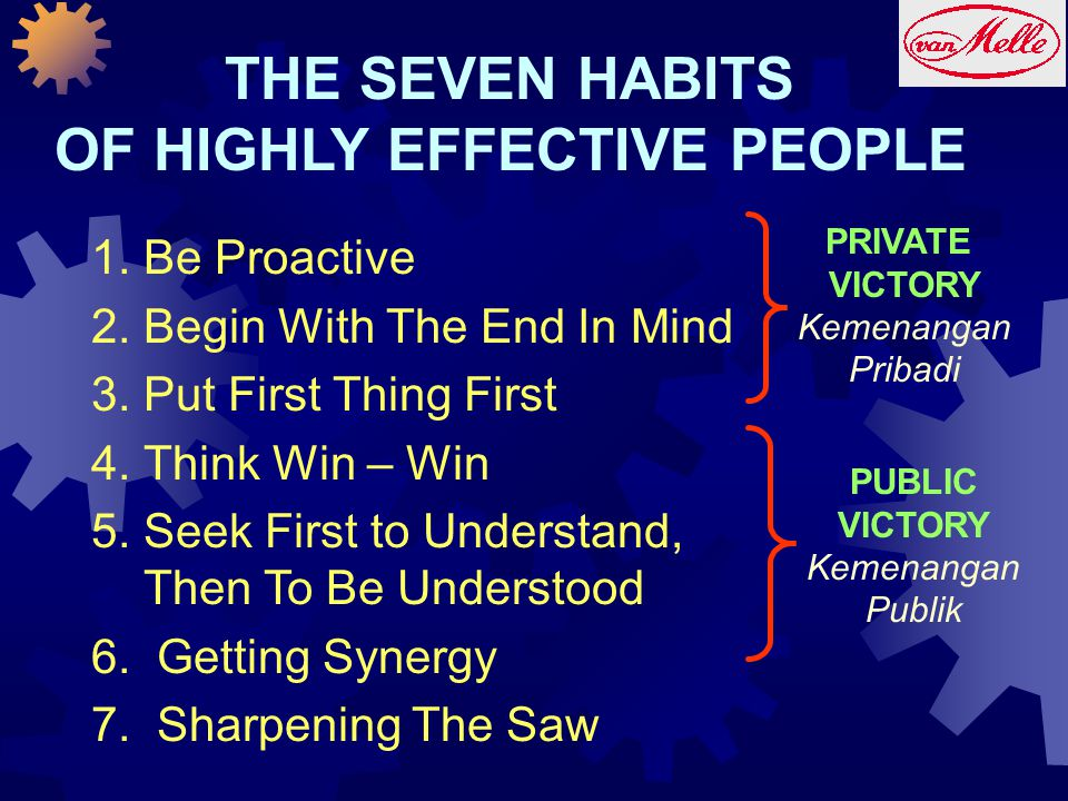 THE SEVEN HABITS OF HIGHLY EFFECTIVE PEOPLE 1. Be Proactive 2. Begin With The End In Mind 3. Put First Thing First 4. Think Win – Win 5. Seek First to
