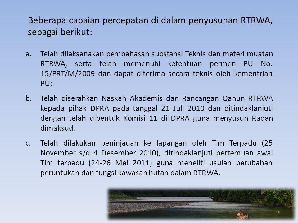 a.Telah dilaksanakan pembahasan substansi Teknis dan materi muatan RTRWA, serta telah memenuhi ketentuan permen PU No. 15/PRT/M/2009 dan dapat diterim