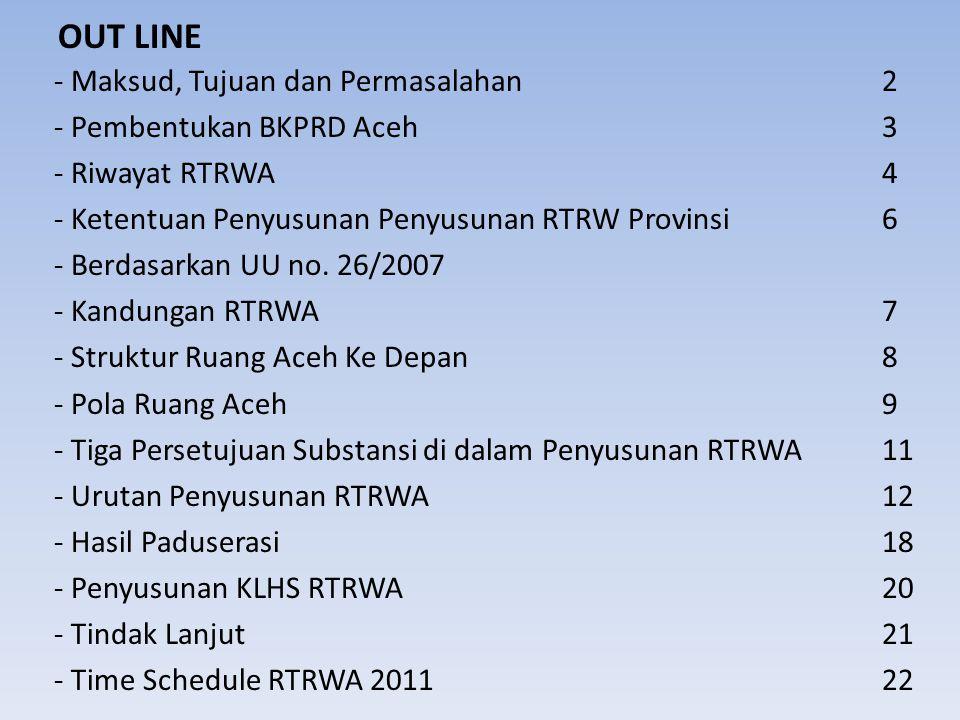 OUT LINE - Maksud, Tujuan dan Permasalahan 2 - Pembentukan BKPRD Aceh3 - Riwayat RTRWA4 - Ketentuan Penyusunan Penyusunan RTRW Provinsi6 - Berdasarkan