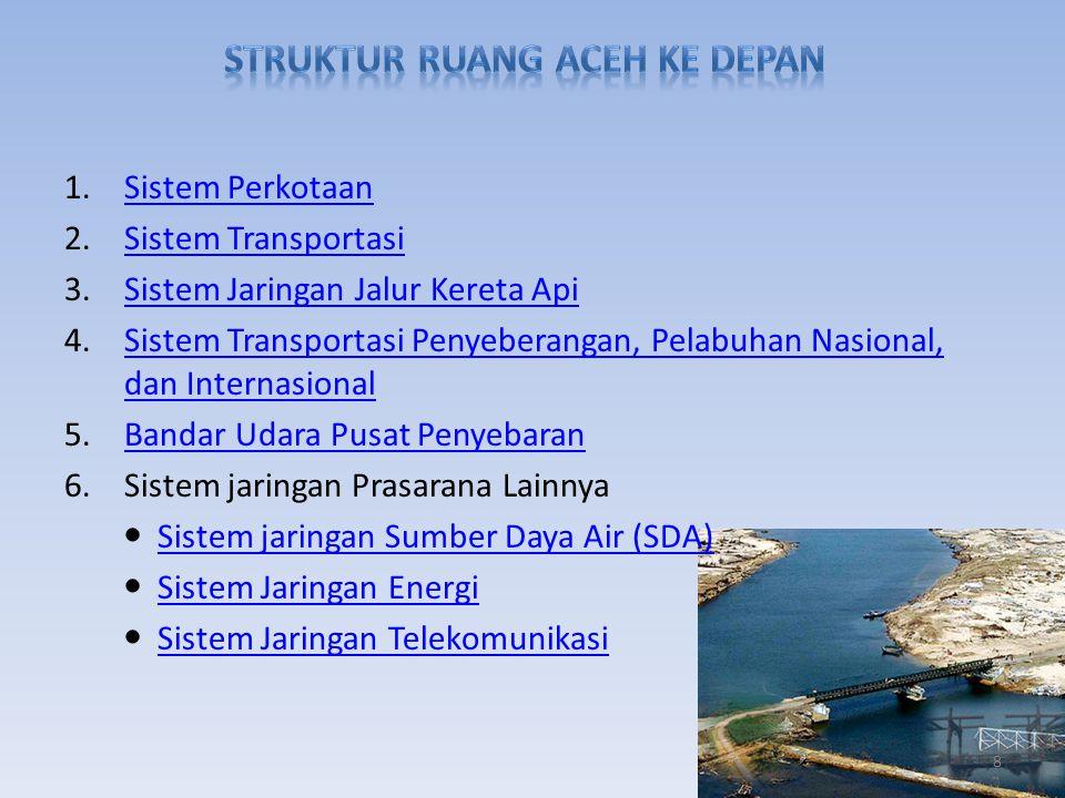 1.Sistem PerkotaanSistem Perkotaan 2.Sistem TransportasiSistem Transportasi 3.Sistem Jaringan Jalur Kereta ApiSistem Jaringan Jalur Kereta Api 4.Siste