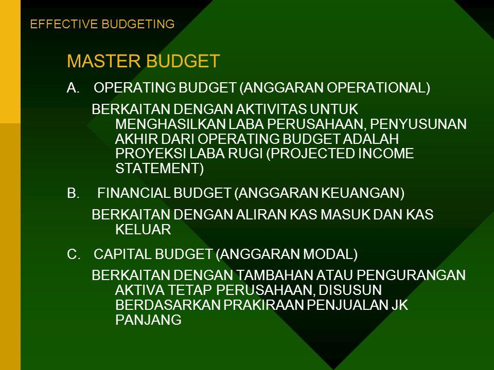 EFFECTIVE BUDGETING MASTER BUDGET A.OPERATING BUDGET (ANGGARAN OPERATIONAL) BERKAITAN DENGAN AKTIVITAS UNTUK MENGHASILKAN LABA PERUSAHAAN, PENYUSUNAN AKHIR DARI OPERATING BUDGET ADALAH PROYEKSI LABA RUGI (PROJECTED INCOME STATEMENT) B.