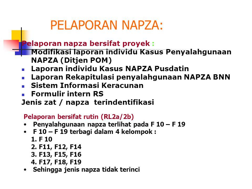 PELAPORAN NAPZA: Pelaporan napza bersifat proyek :  Modifikasi laporan individu Kasus Penyalahgunaan NAPZA (Ditjen POM)  Laporan individu Kasus NAPZ
