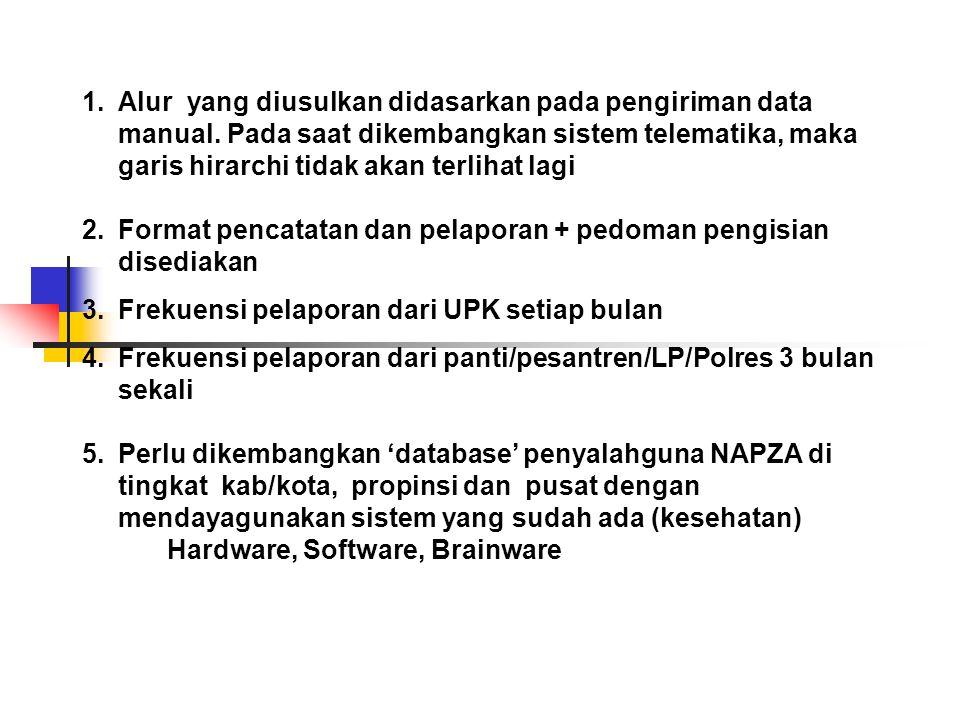 1.Alur yang diusulkan didasarkan pada pengiriman data manual. Pada saat dikembangkan sistem telematika, maka garis hirarchi tidak akan terlihat lagi 2