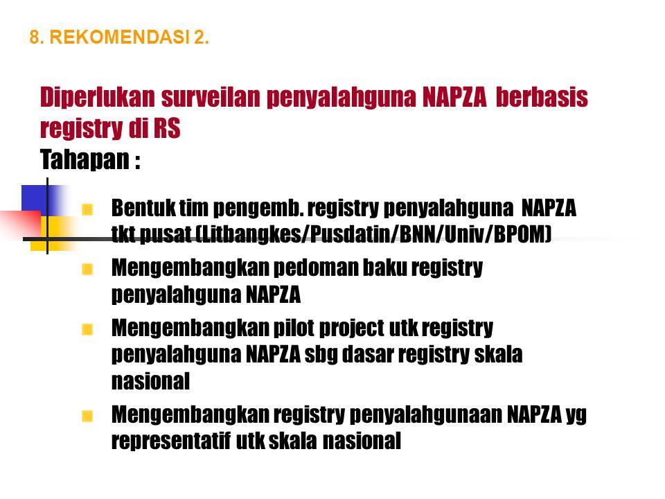 8. REKOMENDASI 2. Diperlukan surveilan penyalahguna NAPZA berbasis registry di RS Tahapan : Bentuk tim pengemb. registry penyalahguna NAPZA tkt pusat