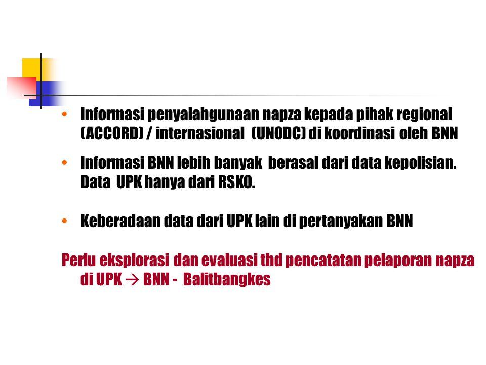 •Informasi penyalahgunaan napza kepada pihak regional (ACCORD) / internasional (UNODC) di koordinasi oleh BNN •Informasi BNN lebih banyak berasal dari