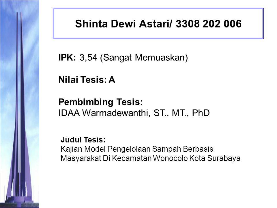 Jupri Triwidagdo / 3308 202 008 IPK: 3,38 (Memuaskan) Nilai Tesis: AB Pembimbing Tesis: Prof.