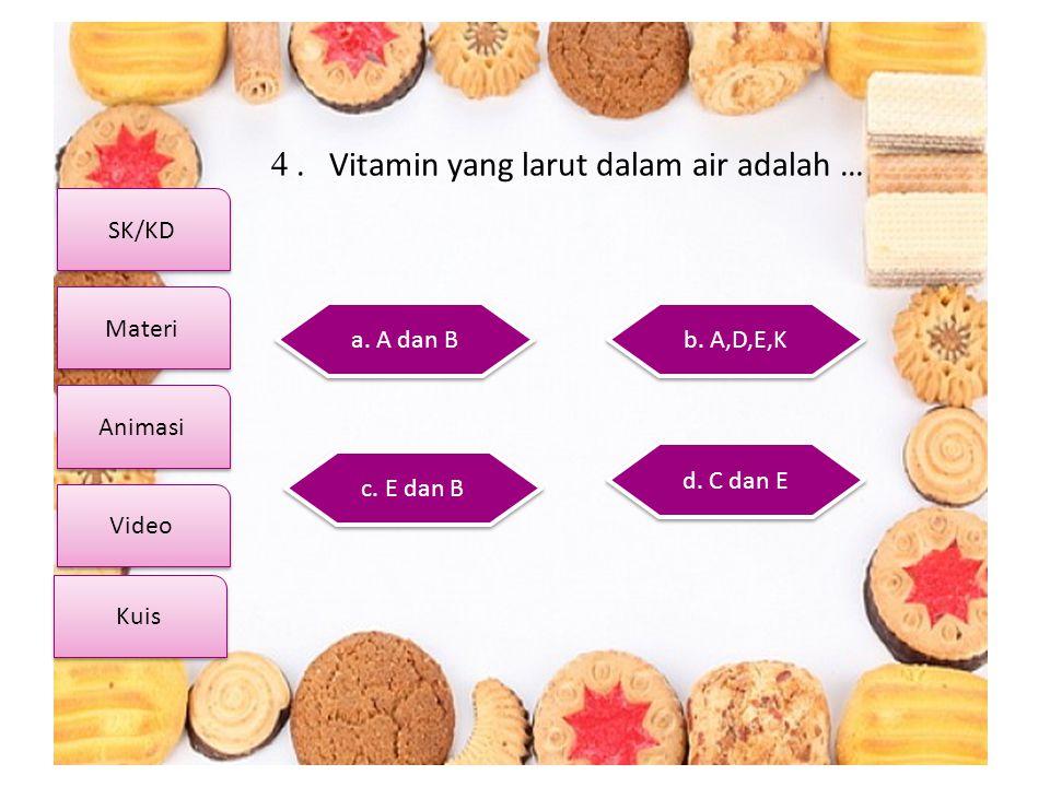 SK/KD Video Materi Animasi Kuis 4. Vitamin yang larut dalam air adalah … a. A dan B d. C dan E c. E dan B b. A,D,E,K