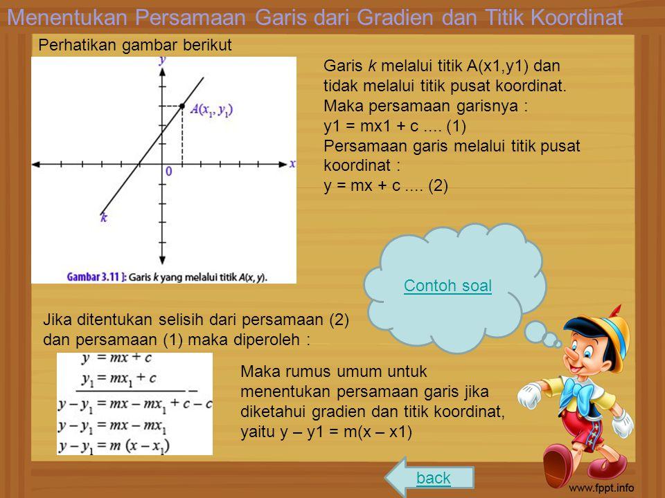 Perhatikan gambar berikut Garis k melalui titik A(x1,y1) dan tidak melalui titik pusat koordinat. Maka persamaan garisnya : y1 = mx1 + c.... (1) Persa