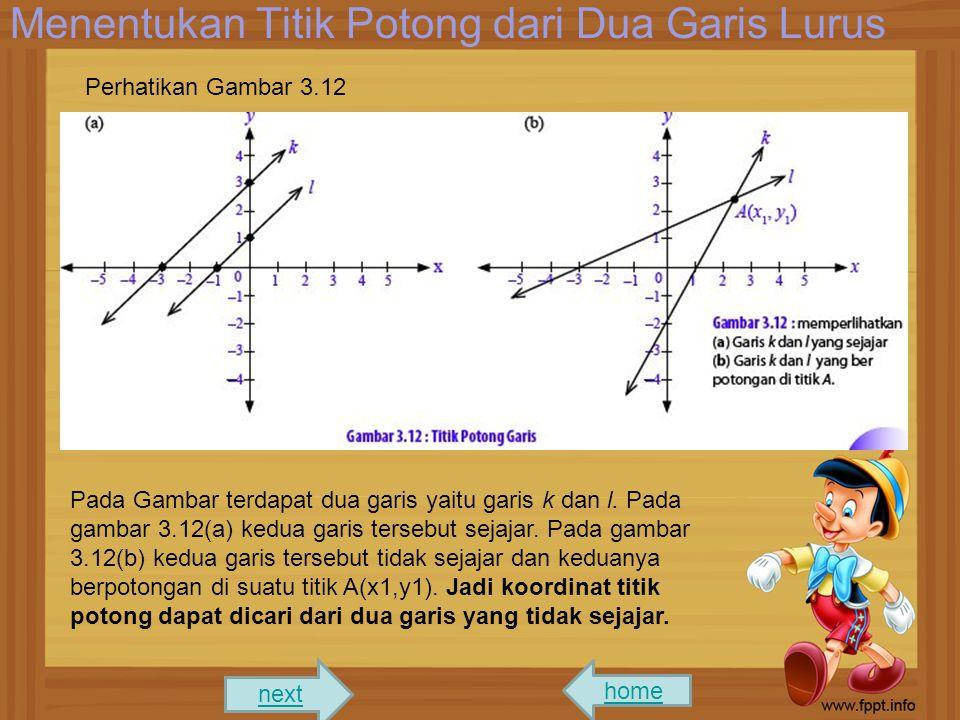 Ada dua cara untuk menentukan koordinat titik potong dari dua persamaan garis yang diketahui yaitu : 1.Cara Grafik Dengan cara ini, dua persamaan garis digambar ke dalam bidang koordinat Cartesius sehingga koordinat titik potong kedua garis tersebut dapat dilihat dari gambar.