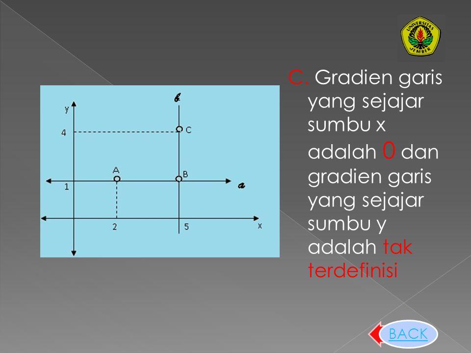 B. Hasilkali gradien garis- garis yang saling tegak lurus adalah NEXT