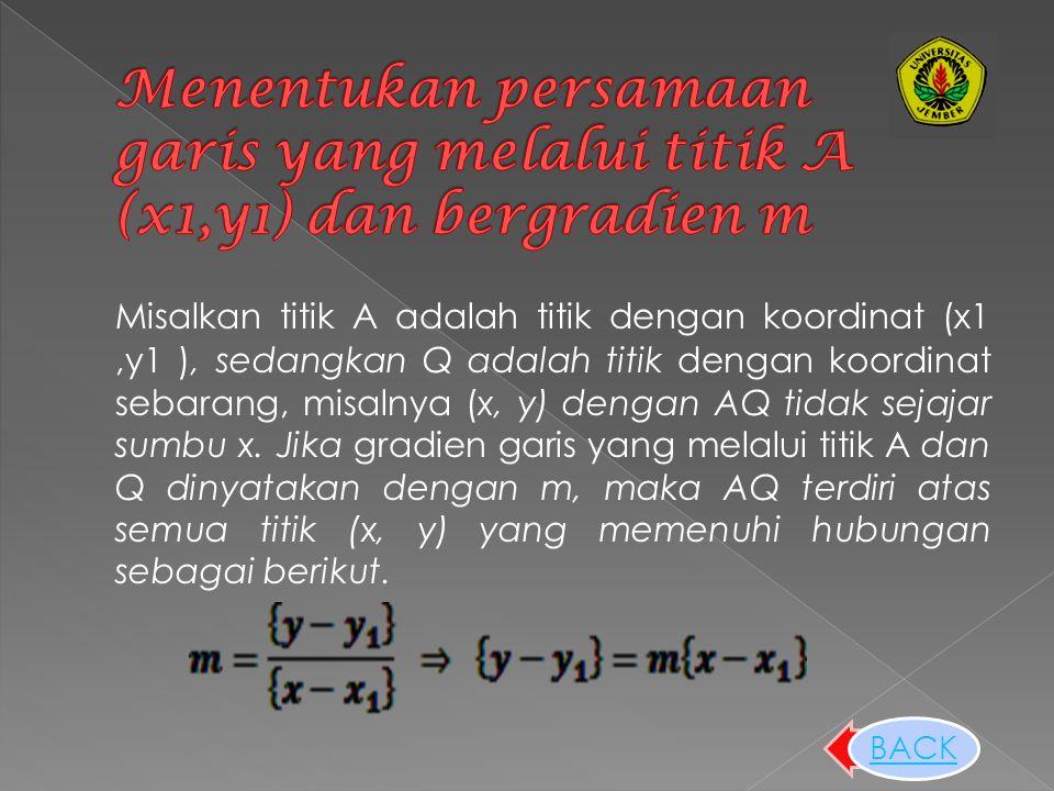 Menentukan persamaan garis yang melalui titik A (a,b) dan bergradien m Menentukan persamaan garis yang melalui titik A (a,b) dan sejajar garis lain Me