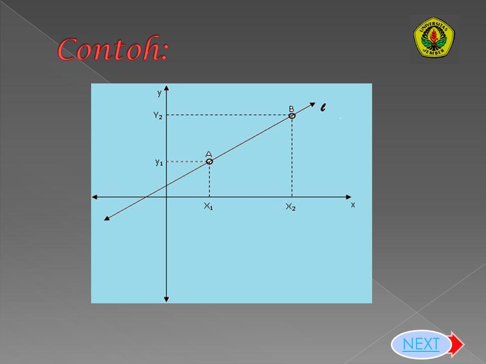Untuk menentukan gradien suatu garis lurus dapat ditentukan melalui dua titik. Misal titik A(x1, y1) dan B(x2, y2 ) terletak pada suatu garis a, untuk