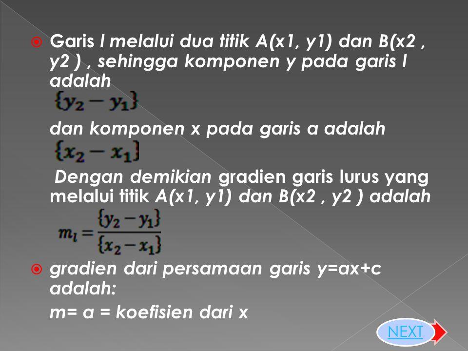  Garis l melalui dua titik A(x1, y1) dan B(x2, y2 ), sehingga komponen y pada garis l adalah dan komponen x pada garis a adalah Dengan demikian gradien garis lurus yang melalui titik A(x1, y1) dan B(x2, y2 ) adalah  gradien dari persamaan garis y=ax+c adalah: m= a = koefisien dari x NEXT