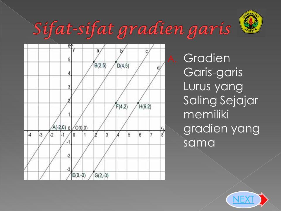  Tentukan gradien garis yang melalui titik A(-4, 5) dan B(2, - 3) Jawab: komponen x pada garis AB adalah: komponen y pada garis AB adalah: sehingga g